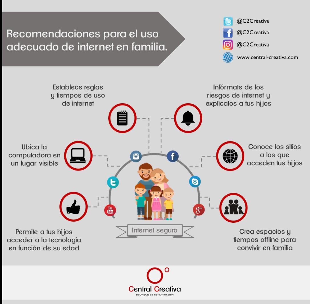 recomendaciones internet